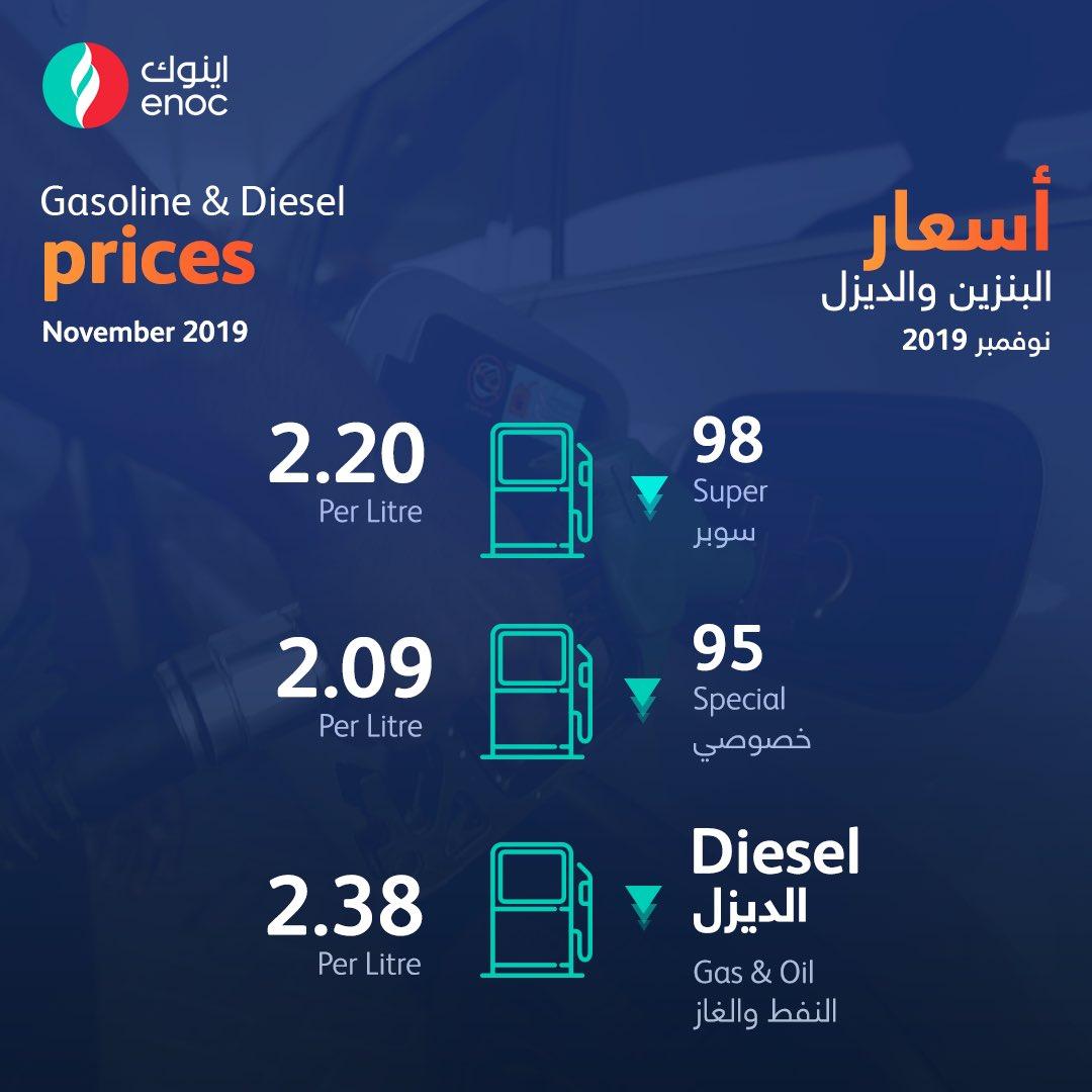 November 2019 Fuel Prices in UAE