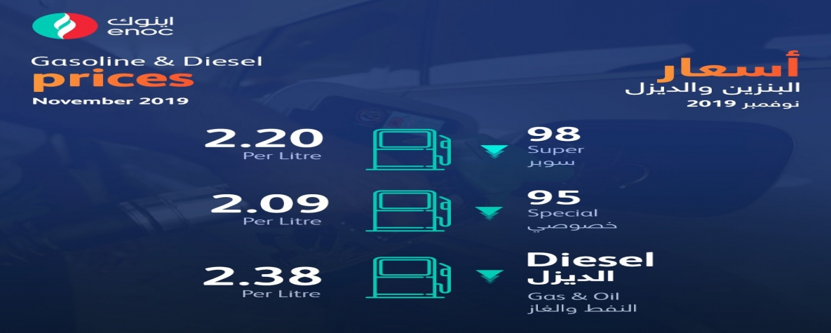 November 2019 Fuel Prices in UAE